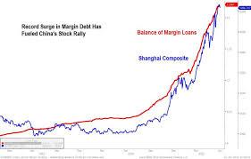 Shanghai Stock Market Index Chart Chinas Stock Market Crash Explained In Charts Vox