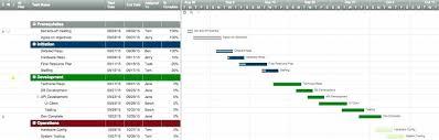Gantt Chart Resource Allocation Excel Resource Allocation Spreadsheet Template Human Template