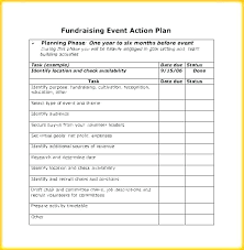 Party Planning Checklist Template Party Food Checklist