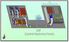 directv genie client wiring diagram images directv genie mini quote besides directv wireless genie mini wiring diagram on house