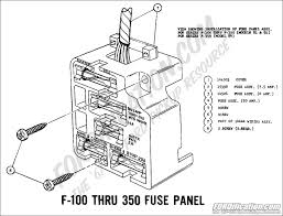 72 f100 fuse block ford truck enthusiasts forums 1971 Ford F100 Wiring Lamp fordification com tech wiring 9fusepanel jpg Ford Truck Wiring Diagrams
