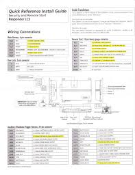8th gen accord remote start project helps viper 5904 drive below is the 5704 installation guide the needed connections highlighted everything yellow needs to be hooked up according to the wiring diagram from