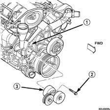 2009 dodge nitro engine diagram 1 wiring diagram source dodge nitro 4 0 engine diagram wiring diagram homenitro engine diagram of 2007 wiring diagram forward