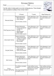 Best Solutions Of Resume And Cover Letter Grading Rubric Page Best