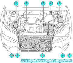 toyota rav engine diagram toyota wiring diagrams online