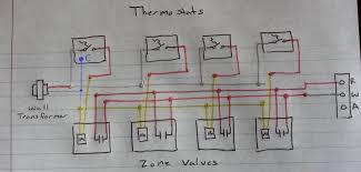wiring diagram panel boiler wiring image wiring honeywell boiler control wiring diagrams wiring diagram on wiring diagram panel boiler
