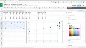Google Charts Standard Deviation Graphing Individual Error Bars On Scatter Plot In Google Sheets New