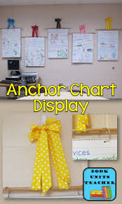 Anchor Chart Holder Diy Classroom Management Anchor Charts