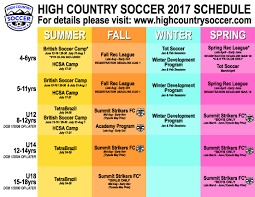 High Country Soccer Flow Chart