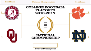 Playoff Bracket Top 6 Revealed Reaction Did They Get It Right