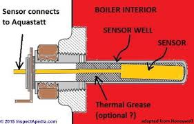 heating boiler aquastat control diagnosis troubleshooting repair aquastat immersion well sensor details adapted from honeywell s l7224u universal aquastat installation instructions cited in