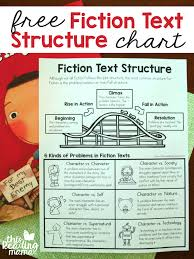 Fiction Chart Fiction Text Structure Chart This Reading Mama