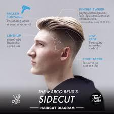 Marco Reus Hairstyle Name Marco Reuss Sidecut Mens Hair Style Pinterest Marco Reus