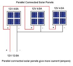 similiar solar panels parallel vs series keywords solar panel parallel wiring vs series solar circuit diagrams