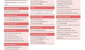 cisco command cheat sheet cisco command 1kanisthaw cheat sheetkanisthaw http www with ccna