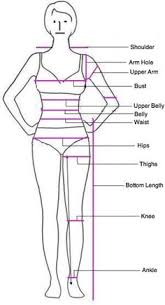 23 Best Body Measurement Chart Images In 2019 Body