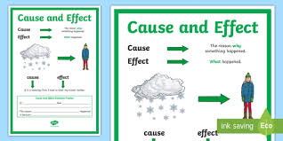Casue And Effect Cause And Effect Display Poster Cause Effect Reading Skills If Then