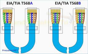 cat5 568a wiring data wiring diagrams \u2022 Cat 5 Termination Diagram cat 5 wiring diagram 568a releaseganji net rh releaseganji net cat5 568b wiring diagram cat5 wiring