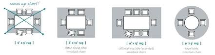 5 dining room rug placement home design absolutely design dining room rugs size under table elegant