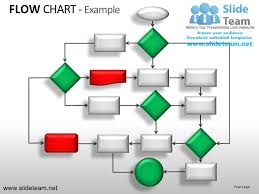 Ppt Flowchart Template Decision Tree Flow Chart Powerpoint Ppt Templates