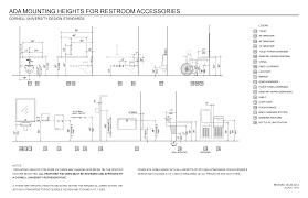 Ada Compliant Bathroom Vanity Figure 6 1 Accessible Bathroom Design Specs Accessible Sink Or Lav