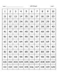 120 Chart Number Writing Practice Chart Free Download