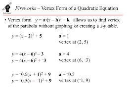fireworks vertex form of a quadratic equation