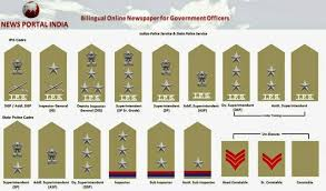 Indian Army Rank Structure Chart Indian Police Hierarchy Ips Police Policerank Indian