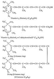 essay on vitamin a top essays nutrition living organisms vitamin a exists naturally in several isomeric forms this is a cistrans isomerism which arises from configurational differences about the double bonds in