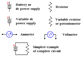 phys345 laboratory introduction to electrical measurements schematic symbols for simple circuit elements