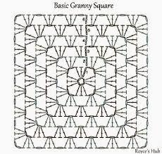 Basic Granny Square Pattern Cool Royce's Hub Basic Granny Square