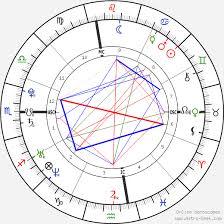 Lana Del Rey Birth Chart Horoscope Date Of Birth Astro