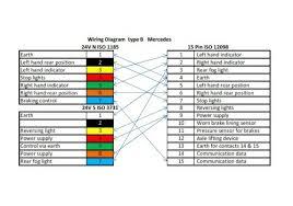 13 pin wiring diagram 13 image wiring diagram 13 pin trailer wiring diagram uk jodebal com on 13 pin wiring diagram