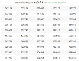 Today Thai Lottery Live Result For 16 December 2019 Check