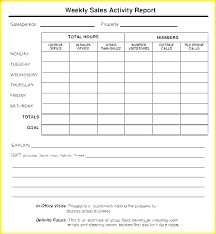 Sales Training Template Sales Route Planning Template Training Agenda Schedule Free Plan
