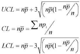 Np Control Chart Formulas And Calculations