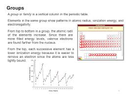 Laboratory 05 Periodic Trends : Densities in the Chromium Family ...