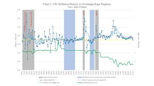 Who Designed The Us Monetary System Economic Catastrophe And Monetary Big Bang A Quick Look At