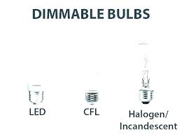 Car Bulb Types Chart Halogen Light Bulbs Types Bitcloudminer Co