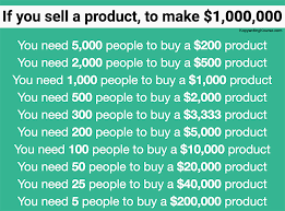 make a million dollars breakdown