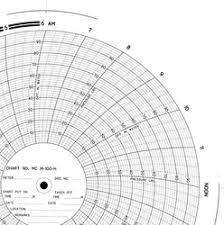 Chart Recorder Paper M 100 H 24 Hr Barton Circular Chart Paper