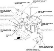 similiar honda civic engine diagram keywords 2000 honda civic ex vacuum diagram on 94 honda accord engine diagram