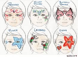 face paint templates printable simple face painting templates 92124