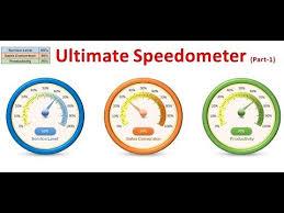 Ultimate Speedometer In Excel Part 1