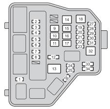 toyota yaris hatchback (from 2014) fuse box diagram auto genius toyota yaris engine wiring diagram toyota yaris hatchback (from 2014) fuse box diagram