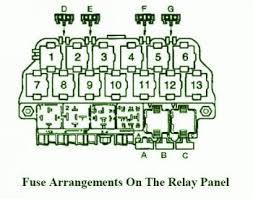 vw cabrio fuse box diagram image wiring 2005 volkswagen gti fuse box diagram wiring diagram for car engine on 2001 vw cabrio fuse