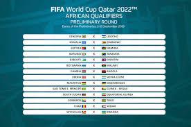 Últimas noticias, fotos, y videos de eliminatorias qatar 2022 las encuentras en perú21. Partidos De Las Eliminatorias De Africa Para El Mundial De Qatar 2022