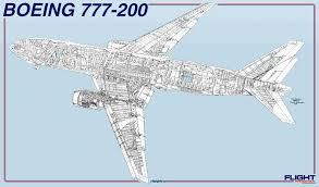 boeing 777 aircraft profile trent 800