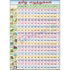 Tamil Ezhuthukal Chart Tamil Letters Chart Hd Grootste Onafhanklike Olie En