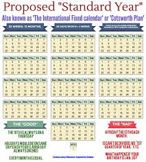 Proposed Standard Year Calendar Has 13 Months And The